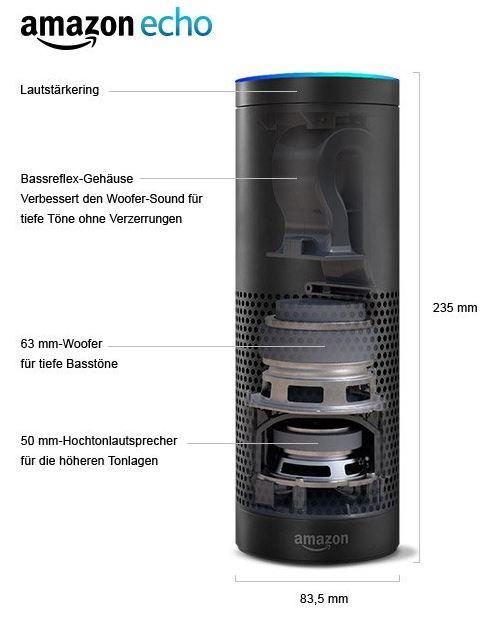 Amazon Echo - Amazon Alexa - Details